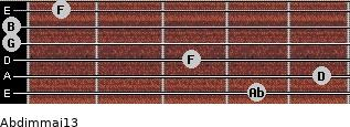 Abdim(maj13) for guitar on frets 4, 5, 3, 0, 0, 1