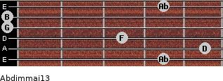 Abdim(maj13) for guitar on frets 4, 5, 3, 0, 0, 4