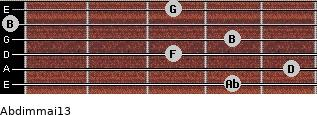 Abdim(maj13) for guitar on frets 4, 5, 3, 4, 0, 3
