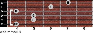 Abdim(maj13) for guitar on frets 4, 5, 5, 4, 6, 7