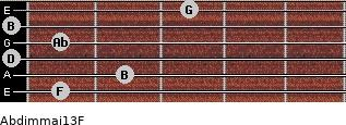 Abdim(maj13)/F for guitar on frets 1, 2, 0, 1, 0, 3