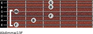 Abdim(maj13)/F for guitar on frets 1, 2, 3, 1, 3, 3