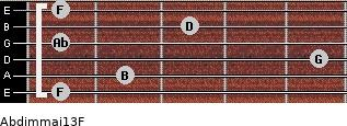 Abdim(maj13)/F for guitar on frets 1, 2, 5, 1, 3, 1