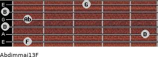 Abdim(maj13)/F for guitar on frets 1, 5, 0, 1, 0, 3