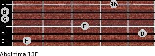 Abdim(maj13)/F for guitar on frets 1, 5, 3, 0, 0, 4