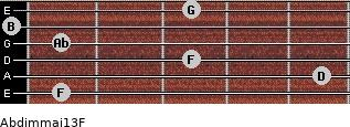Abdim(maj13)/F for guitar on frets 1, 5, 3, 1, 0, 3