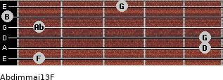 Abdim(maj13)/F for guitar on frets 1, 5, 5, 1, 0, 3