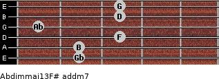 Abdim(maj13)/F# add(m7) guitar chord