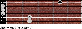Abdim(maj7)/F# add(m7) guitar chord