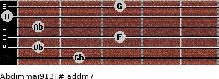 Abdim(maj9/13)/F# add(m7) guitar chord