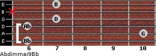 Abdim(maj9)/Bb for guitar on frets 6, 10, 6, 7, x, 7