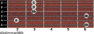 Abdim(maj9)/Bb for guitar on frets 6, 2, 6, 3, 3, 3
