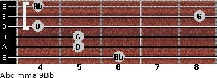 Abdim(maj9)/Bb for guitar on frets 6, 5, 5, 4, 8, 4