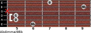 Abdim(maj9)/Bb for guitar on frets 6, 5, 5, x, 9, 7