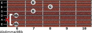 Abdim(maj9)/Bb for guitar on frets 6, x, 6, 7, 8, 7