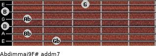 Abdim(maj9)/F# add(m7) guitar chord