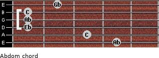 Abdom for guitar on frets 4, 3, 1, 1, 1, 2