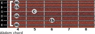 Abdom for guitar on frets 4, 6, 4, 5, 4, 4