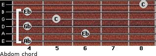 Abdom for guitar on frets 4, 6, 4, 5, 4, 8