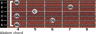 Abdom for guitar on frets 4, 6, 4, 5, 7, 4