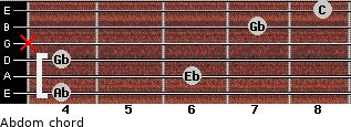 Abdom for guitar on frets 4, 6, 4, x, 7, 8