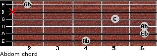 Abdom for guitar on frets 4, 6, 6, 5, x, 2