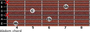 Abdom for guitar on frets 4, 6, x, 5, 7, x