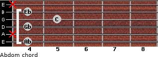 Abdom for guitar on frets 4, x, 4, 5, 4, x