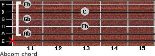 Abdom for guitar on frets x, 11, 13, 11, 13, 11
