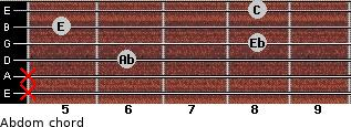 Abdom for guitar on frets x, x, 6, 8, 5, 8