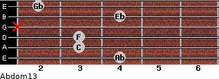 Abdom13 for guitar on frets 4, 3, 3, x, 4, 2