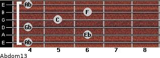 Abdom13 for guitar on frets 4, 6, 4, 5, 6, 4
