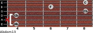 Abdom13 for guitar on frets 4, x, 4, 8, 6, 8