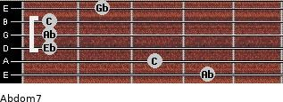 Abdom7 for guitar on frets 4, 3, 1, 1, 1, 2