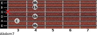 Abdom7 for guitar on frets 4, 3, 4, x, 4, 4