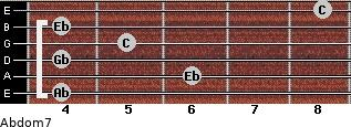 Abdom7 for guitar on frets 4, 6, 4, 5, 4, 8