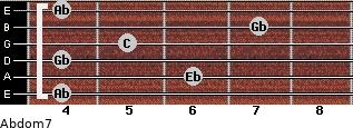 Abdom7 for guitar on frets 4, 6, 4, 5, 7, 4