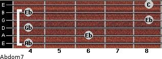 Abdom7 for guitar on frets 4, 6, 4, 8, 4, 8