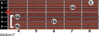 Abdom7 for guitar on frets 4, 6, 4, x, 7, 8