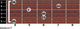 Abdom7 for guitar on frets 4, 6, 6, 5, 7, 4