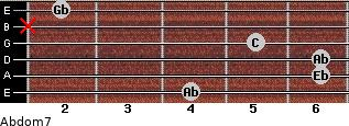 Abdom7 for guitar on frets 4, 6, 6, 5, x, 2