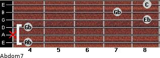 Abdom7 for guitar on frets 4, x, 4, 8, 7, 8