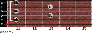 Abdom7 for guitar on frets x, 11, 13, 11, 13, 11