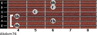 Abdom7/6 for guitar on frets 4, 6, 4, 5, 6, 6
