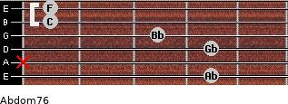 Abdom7/6 for guitar on frets 4, x, 4, 3, 1, 1