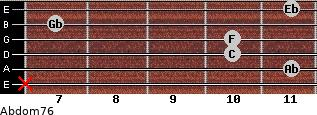 Abdom7/6 for guitar on frets x, 11, 10, 10, 7, 11
