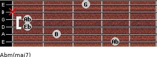 Abm(maj7) for guitar on frets 4, 2, 1, 1, x, 3