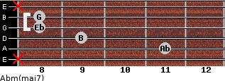 Abm(maj7) for guitar on frets x, 11, 9, 8, 8, x