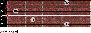 Abm for guitar on frets 4, 2, x, 1, x, 4