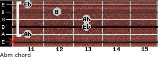 Abm for guitar on frets x, 11, 13, 13, 12, 11